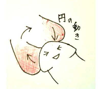 舌をグルンと回した時、舌の裏側も当たるように★