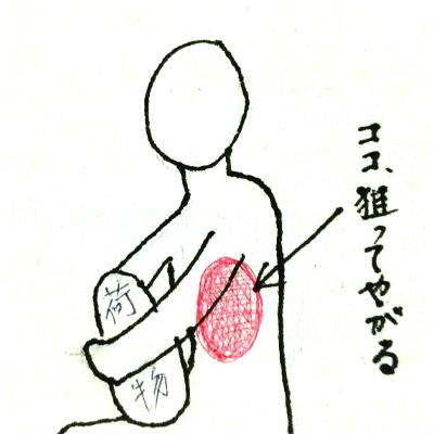 【完成】警戒! 座席シートで腕組みスタイルや肘を使って、犯行に及ぶ痴漢の形態の画像2